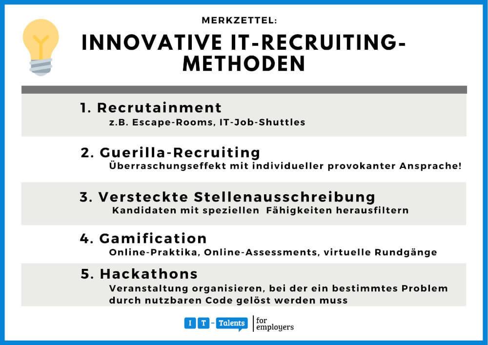Merkzettel für Recruiting Methoden