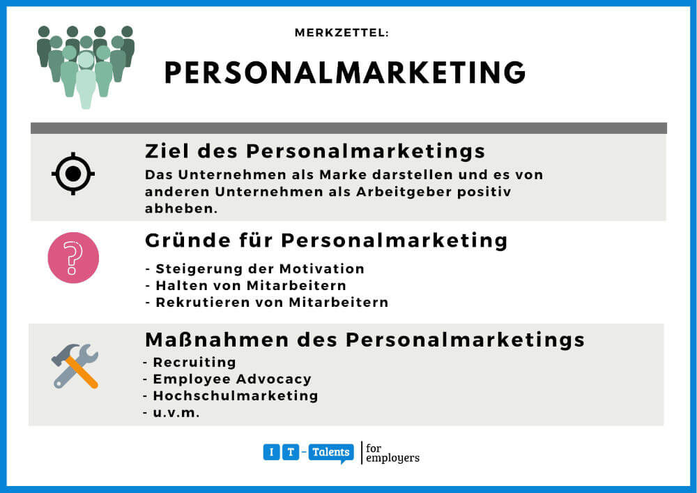 Personalmarketing Merkzettel