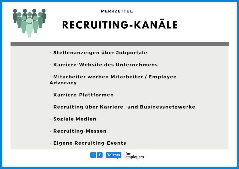 Recruiting-Kanäle