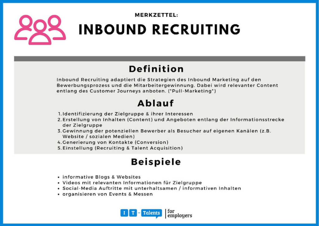 Merkzettel Inbound Recruiting
