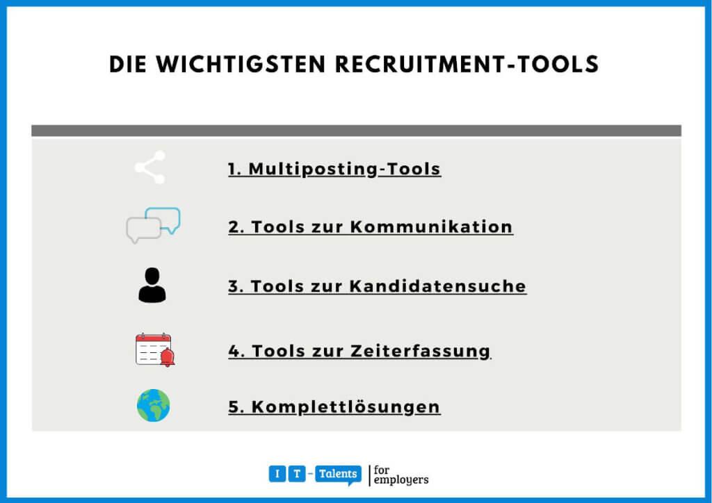 Infografik Recruitment Tools