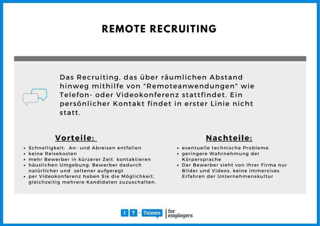 Remote Recruiting Merkzettel